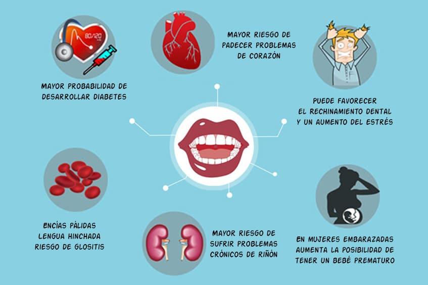 Periodontitis-consecuencias-para-el-resto-del-cuerpo-dentista-periodoncia-asturias-gijon-oviedo