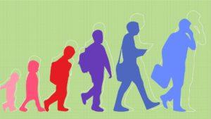 Dibujo del crecimiento humano